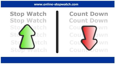 Online_Stopwatch