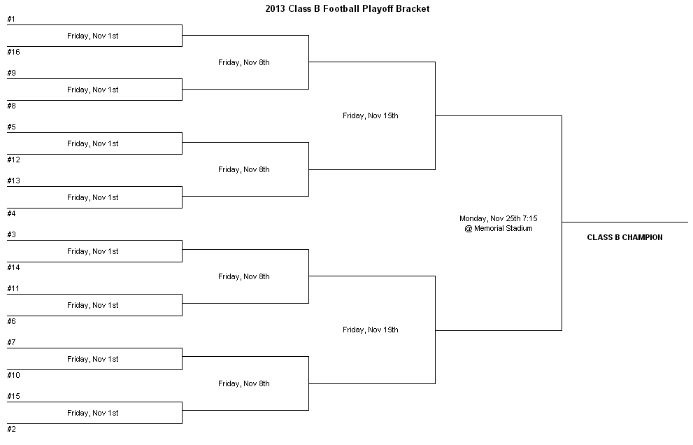 2013_Class_B_Football_Playoffs
