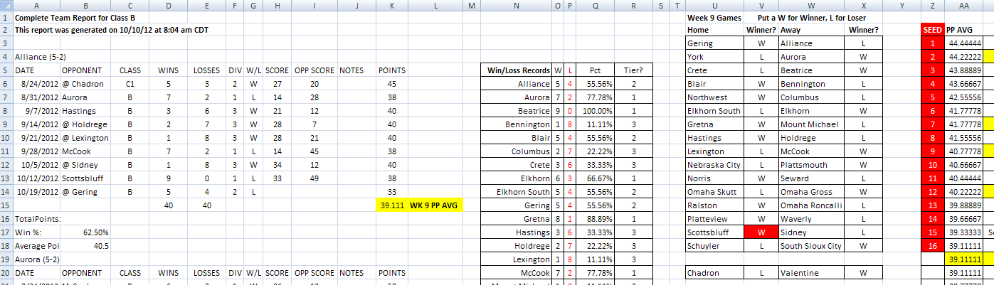 Using Excel to Project the NE Class B Football Playoff