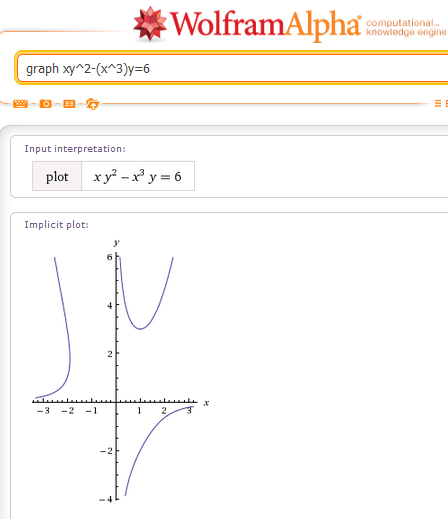 Wolfram_Implicit_Graph