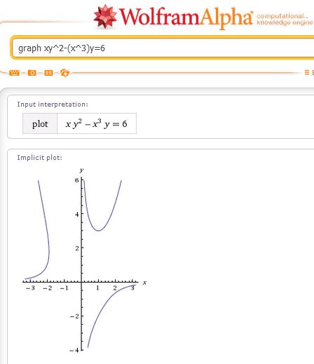 Wolfram_Implicit_Graph