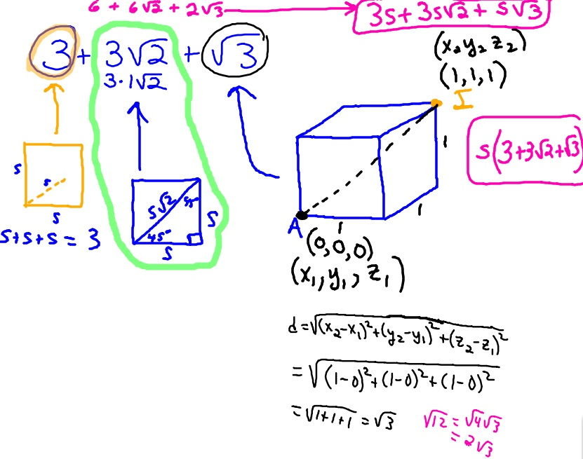 Find_Side_of_Cube_Given_Sum_of_All_Possible_Edges